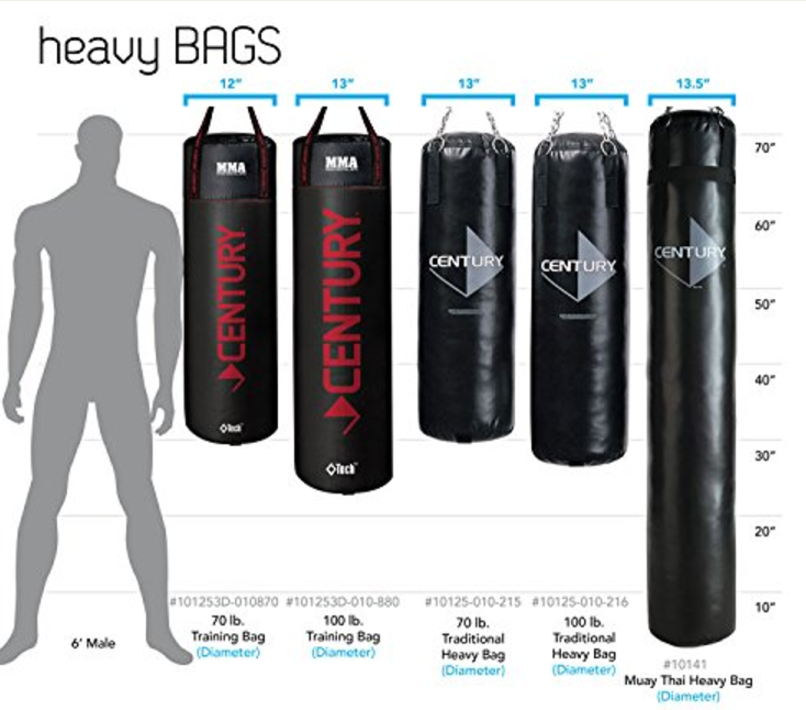Image result for punching bag sizes